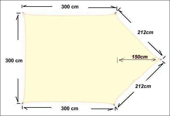 femkantsejl type penta
