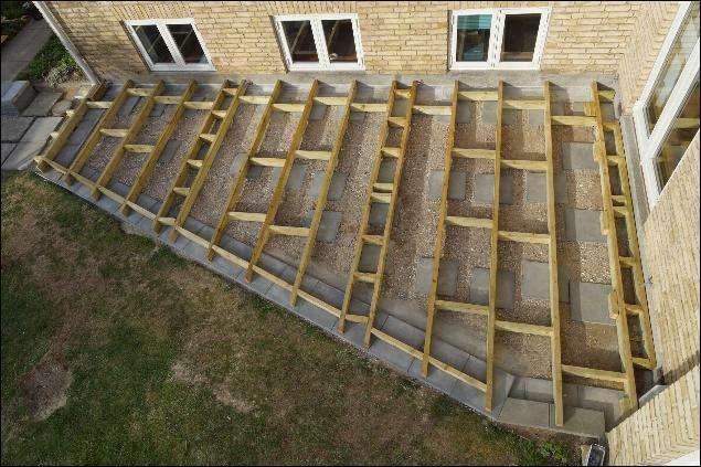 reglar til konstruktion af terrasse